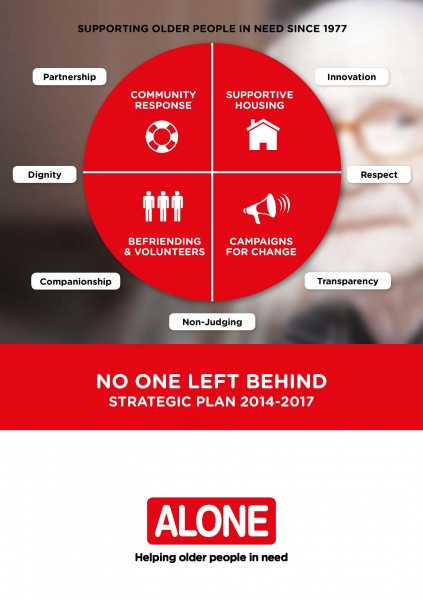 ALONE Strategic Plan 2014-2017
