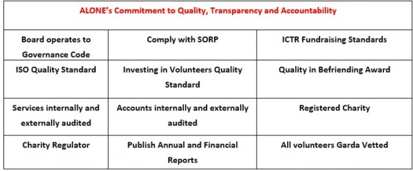 quality and transparency